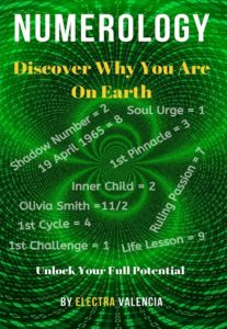 Numerology. Discover what is is and how it works